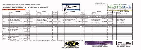 RAS_2013_Dalgety_Bay_First_Div_Results