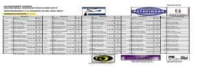 RAS_2014_Whitecraigs - Premier_Div_Results