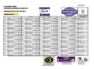 1 - RAS 2014 Dumfries - Premier_Results