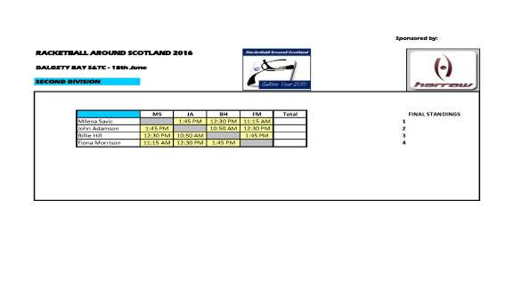 RAS 2016 Dalgety Bay SC - 2nd Div draw