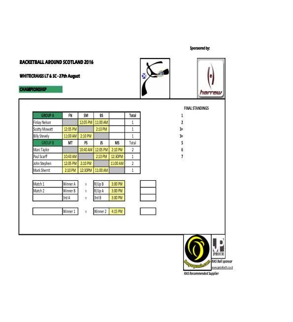 RAS 2016 Whitecraigs - Championship draw