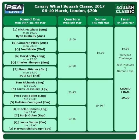 2017-c-w-classic-draw