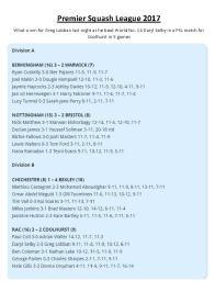 Premier Squash League Oct 2017