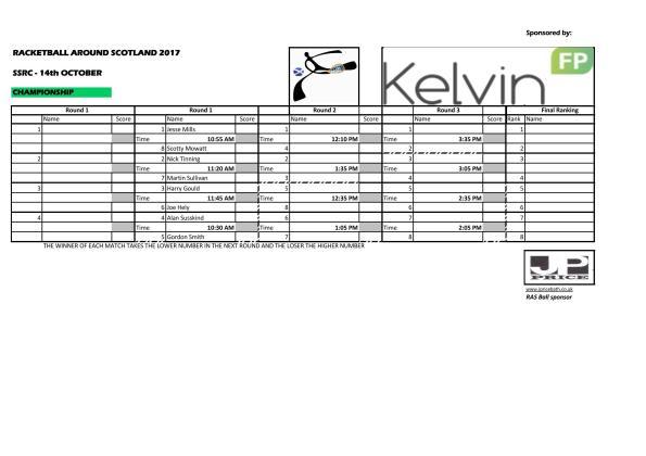 RAS 2017 SSRC - Championship Draw