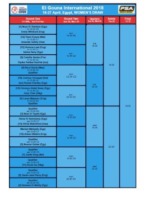 2018 El Gouna Draw Womens