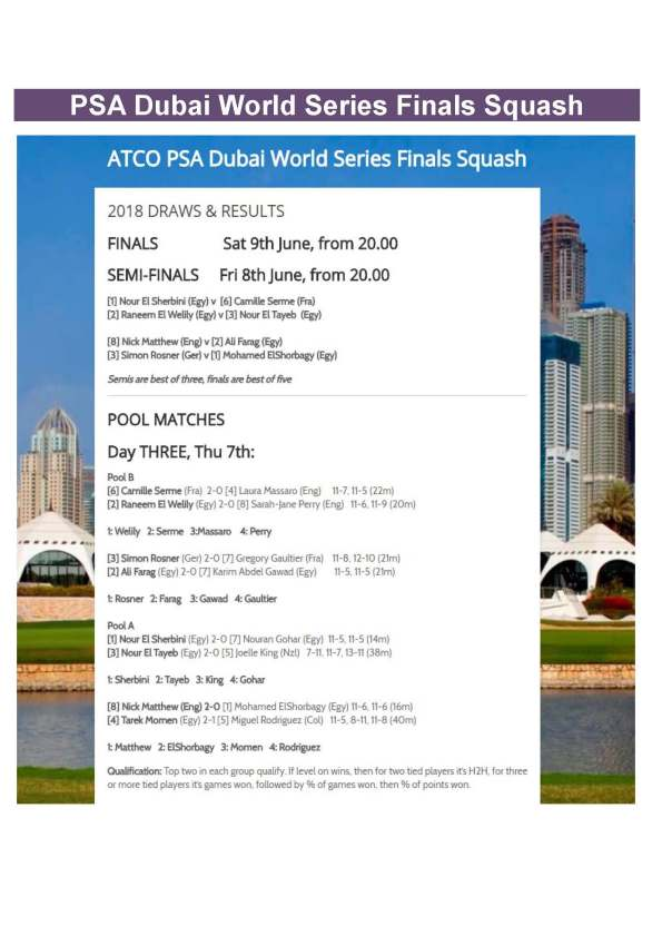 PSA Dubai World Series Finals Squash