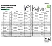 RAS 2018 ESC - Championship Results