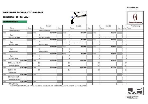 ras 2019 esc - championship draw_page_1